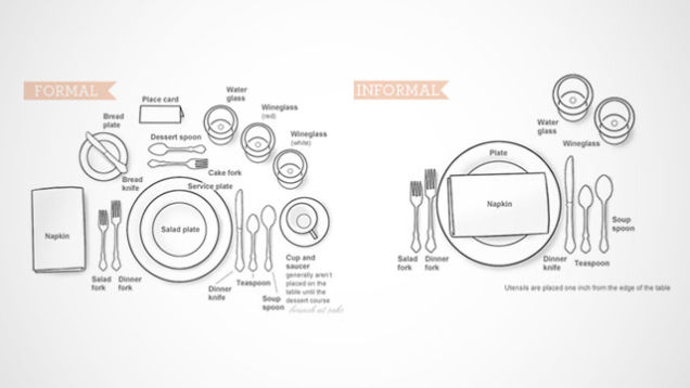 Christmas Day Informal and Formal table setting